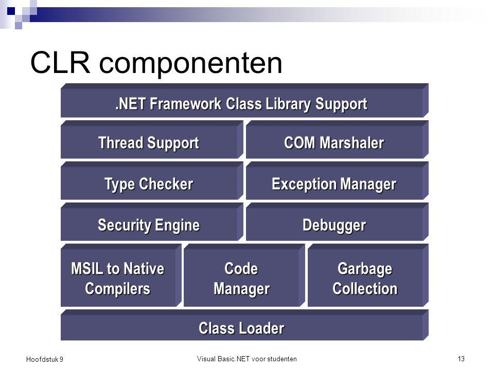 .NET Framework Class Library Support