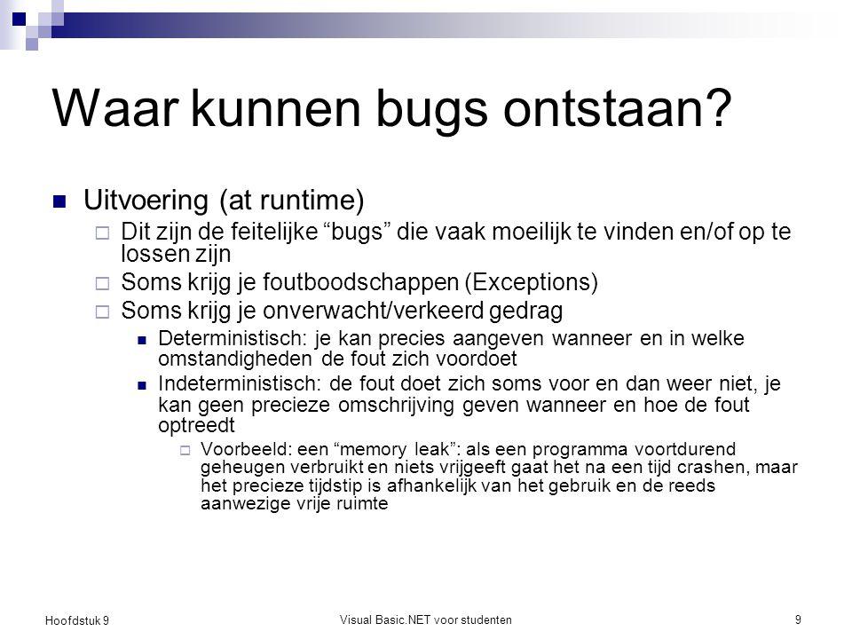 Waar kunnen bugs ontstaan