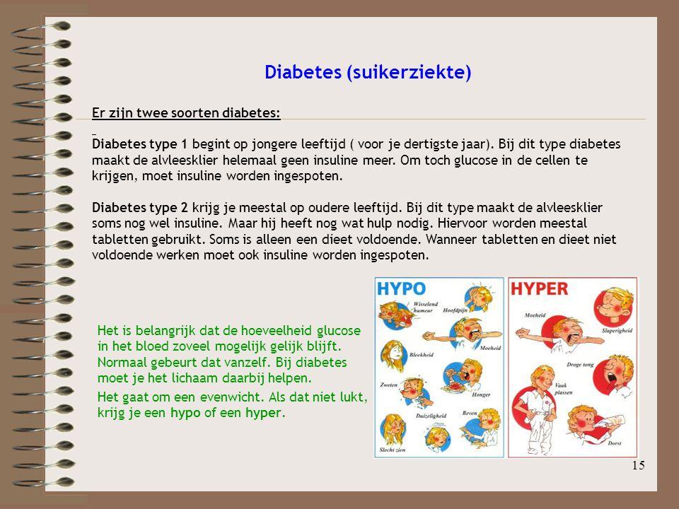 Diabetes (suikerziekte)