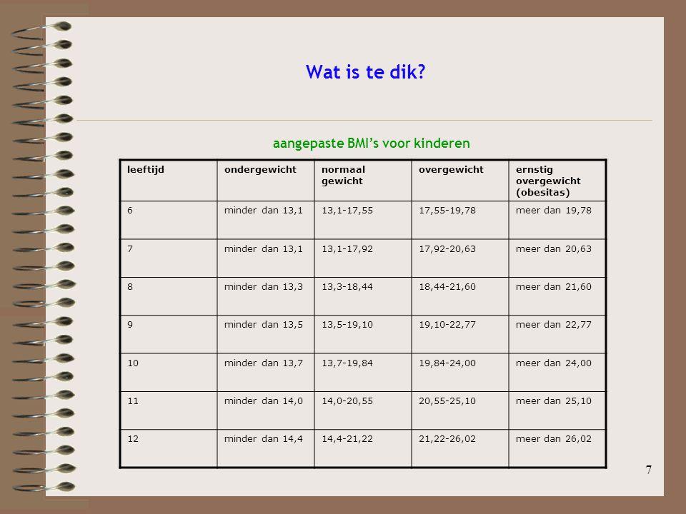 aangepaste BMI's voor kinderen