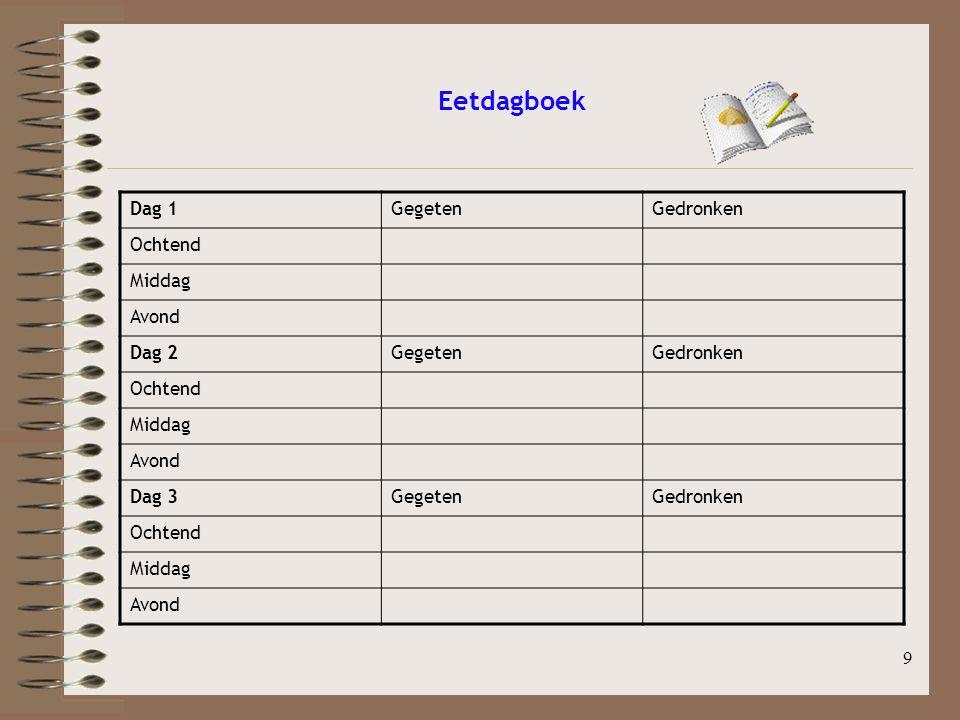 Eetdagboek Dag 1 Gegeten Gedronken Ochtend Middag Avond Dag 2 Dag 3