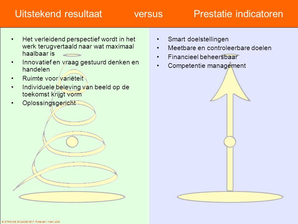 Uitstekend resultaat versus Prestatie indicatoren