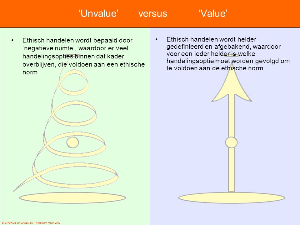 'Unvalue' versus 'Value'