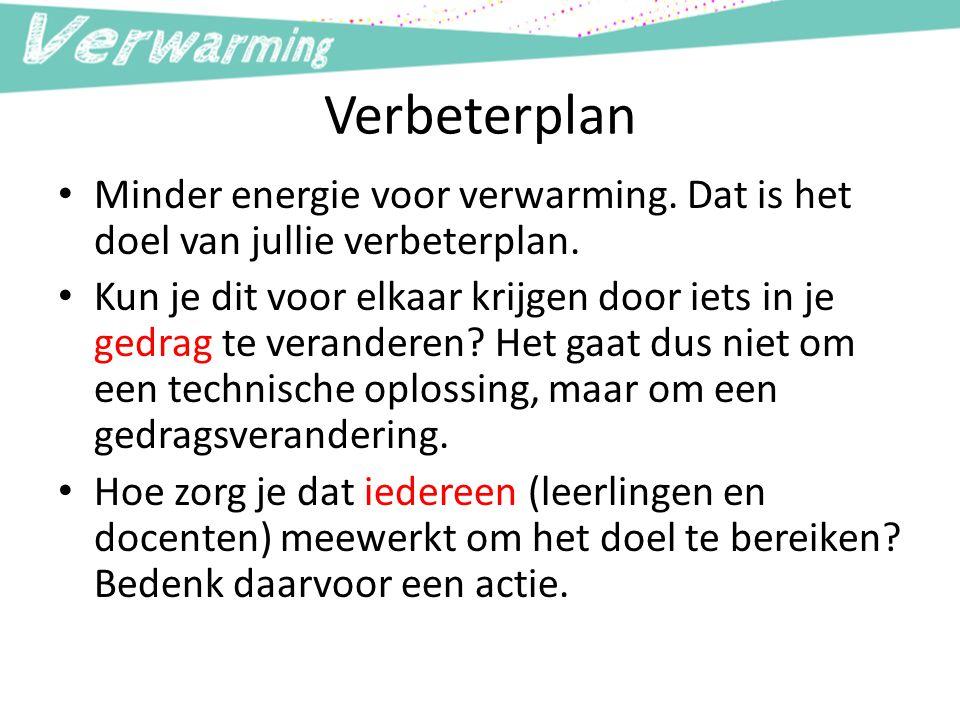 Verbeterplan Minder energie voor verwarming. Dat is het doel van jullie verbeterplan.
