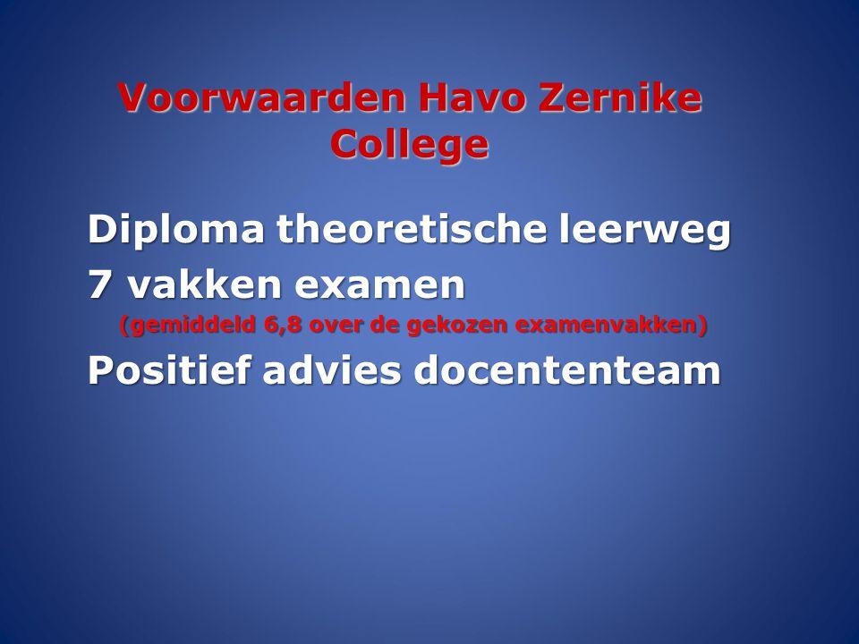 Voorwaarden Havo Zernike College