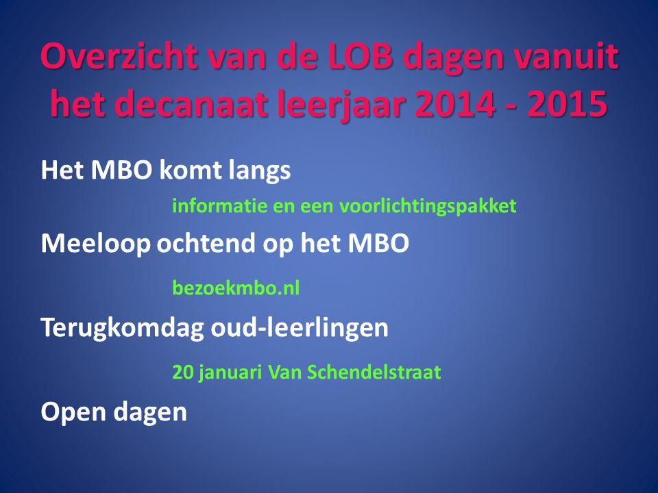 Overzicht van de LOB dagen vanuit het decanaat leerjaar 2014 - 2015