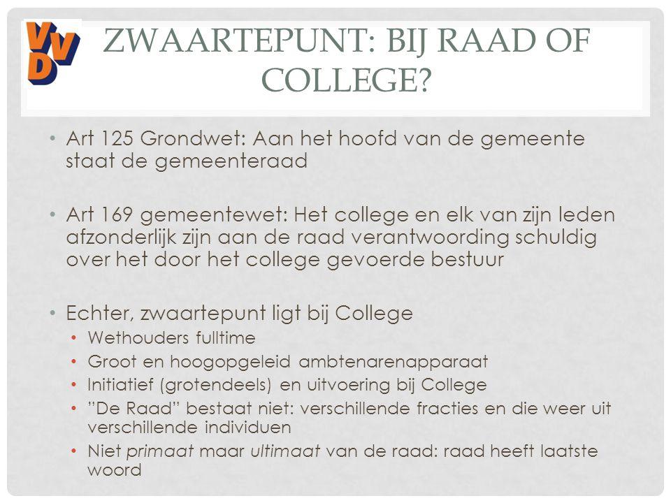 Zwaartepunt: bij raad of college
