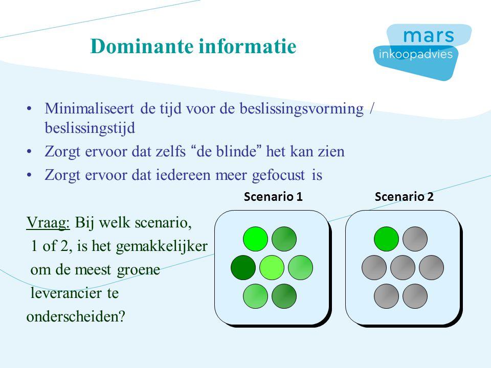 Dominante informatie Minimaliseert de tijd voor de beslissingsvorming / beslissingstijd. Zorgt ervoor dat zelfs de blinde het kan zien.
