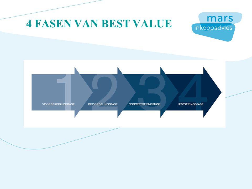 4 FASEN VAN BEST VALUE