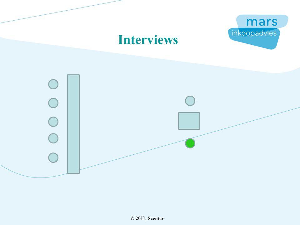 Interviews © 2011, Scenter