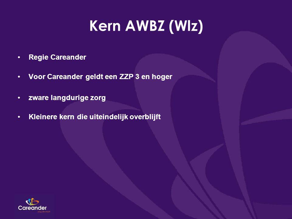 Kern AWBZ (Wlz) Regie Careander