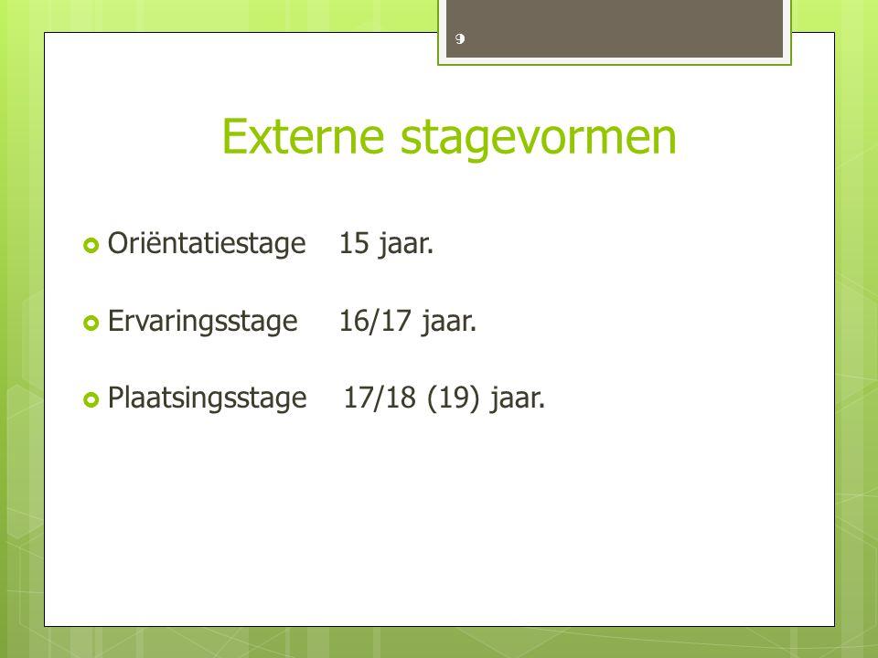 Externe stagevormen Oriëntatiestage 15 jaar.