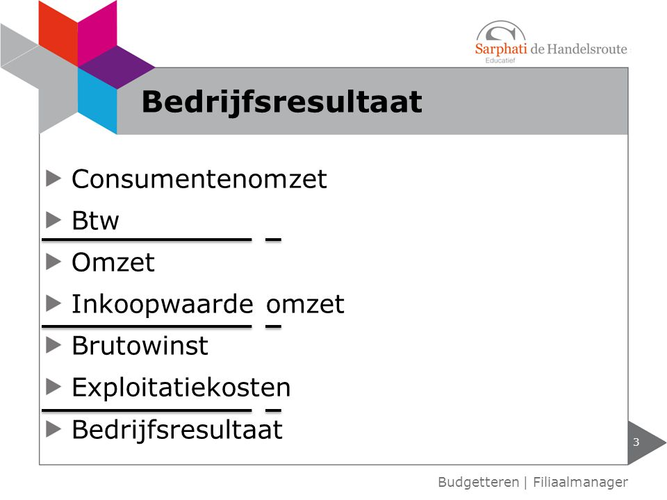 Bedrijfsresultaat Consumentenomzet Btw Omzet Inkoopwaarde omzet