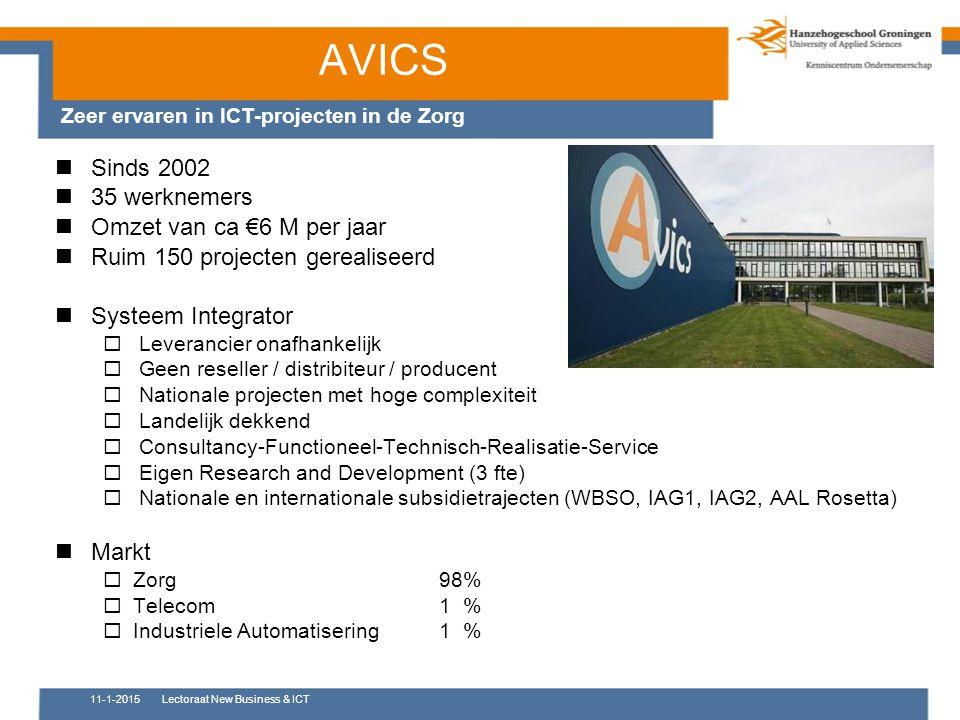 AVICS Sinds 2002 35 werknemers Omzet van ca €6 M per jaar