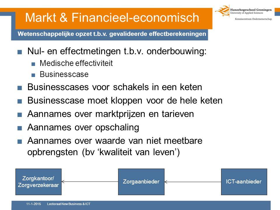 Markt & Financieel-economisch