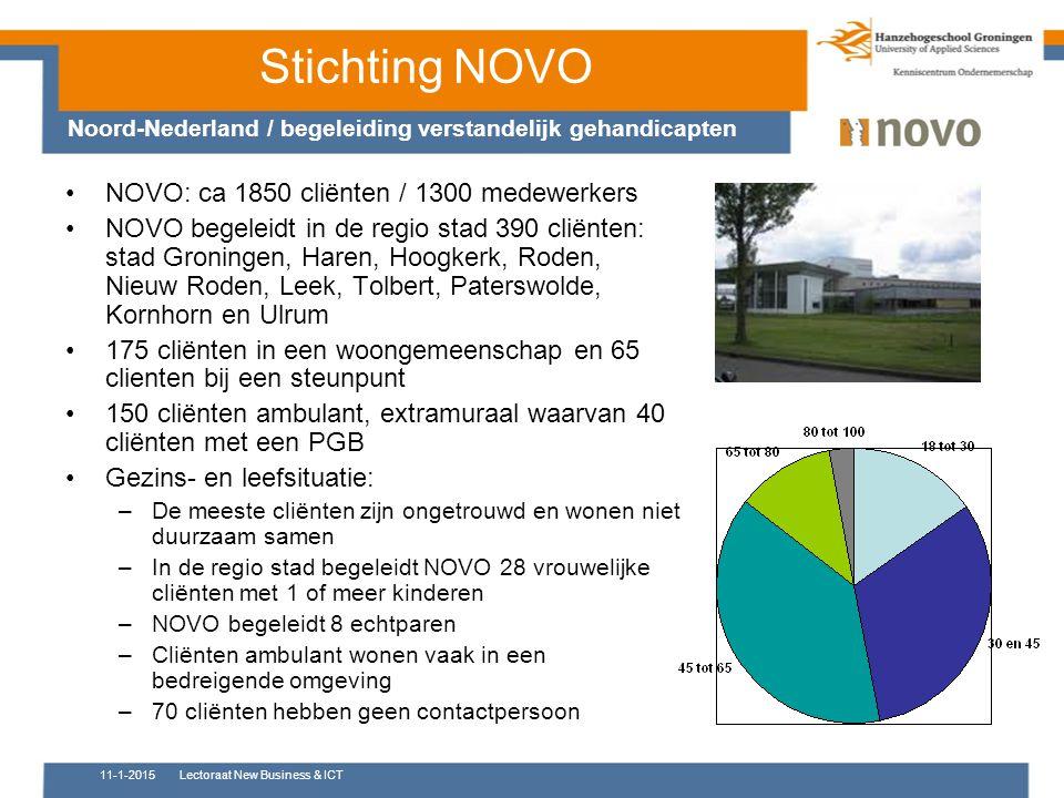 Stichting NOVO NOVO: ca 1850 cliënten / 1300 medewerkers
