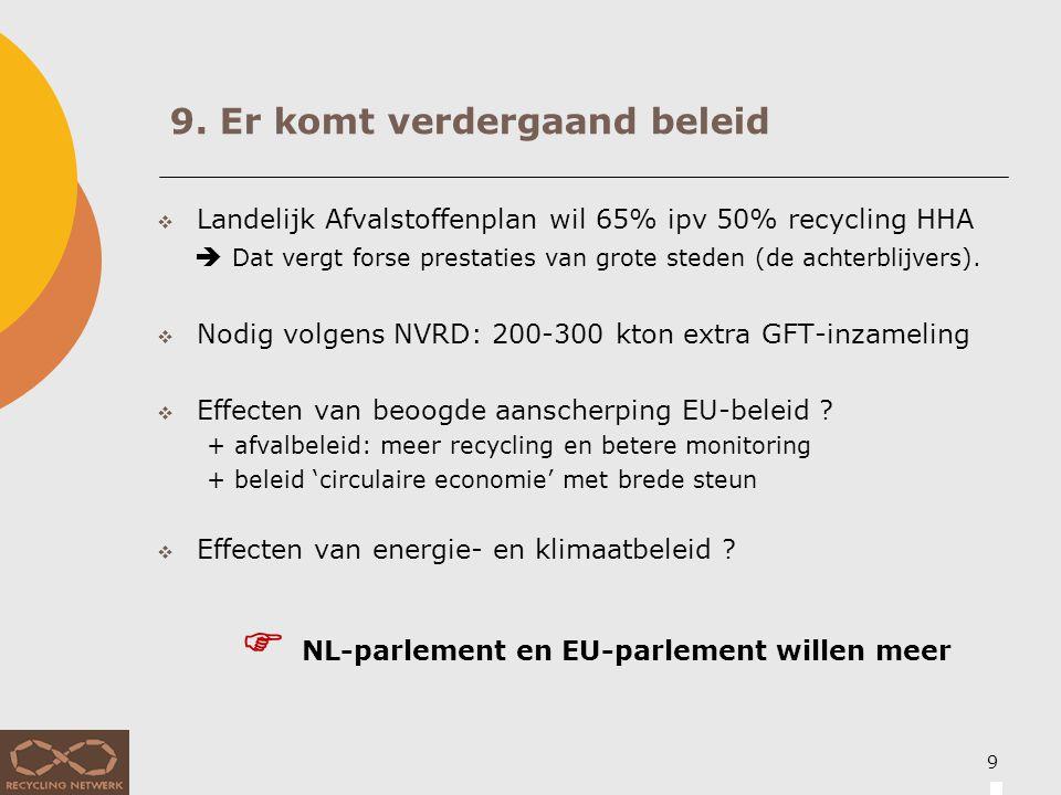 10. Focus op afvalinzameling in Rotterdam