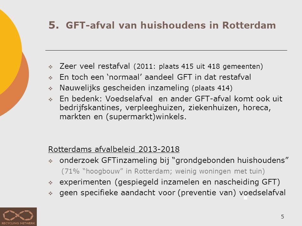 6. Voedselafval in Rotterdam