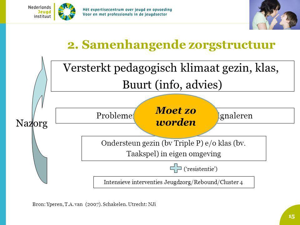 2. Samenhangende zorgstructuur