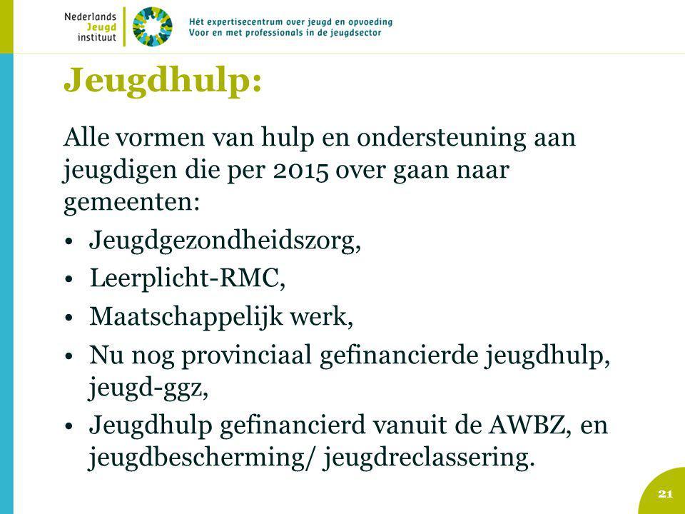 Jeugdhulp: Alle vormen van hulp en ondersteuning aan jeugdigen die per 2015 over gaan naar gemeenten: