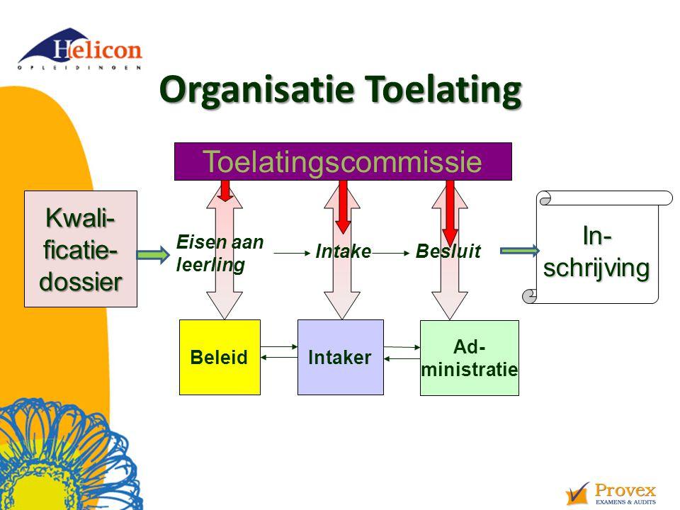 Organisatie Toelating