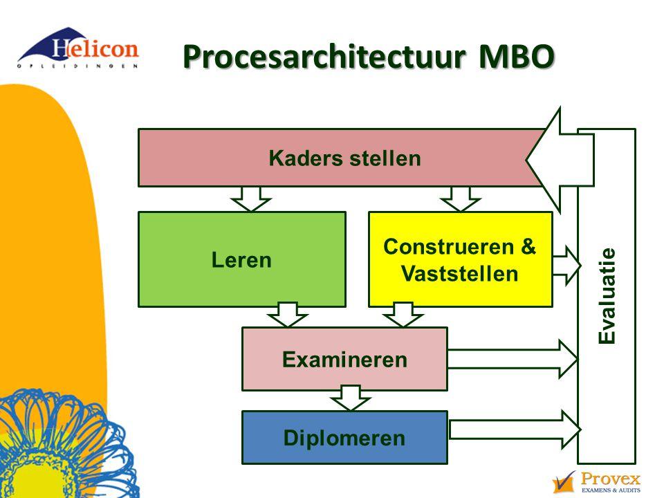 Procesarchitectuur MBO
