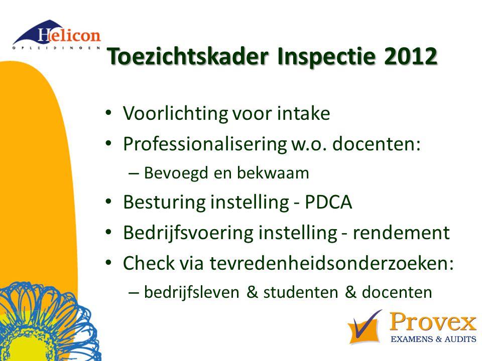 Toezichtskader Inspectie 2012