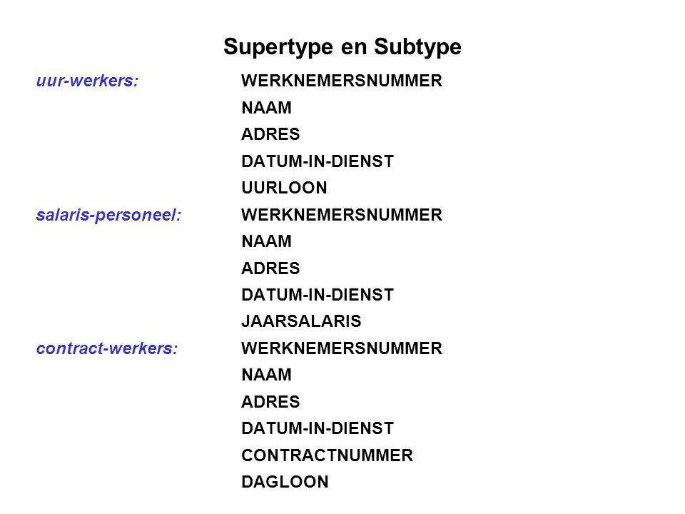Supertype en Subtype uur-werkers: WERKNEMERSNUMMER NAAM ADRES