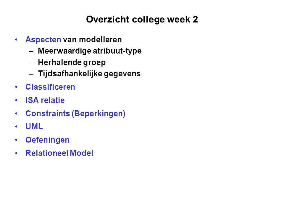 Overzicht college week 2