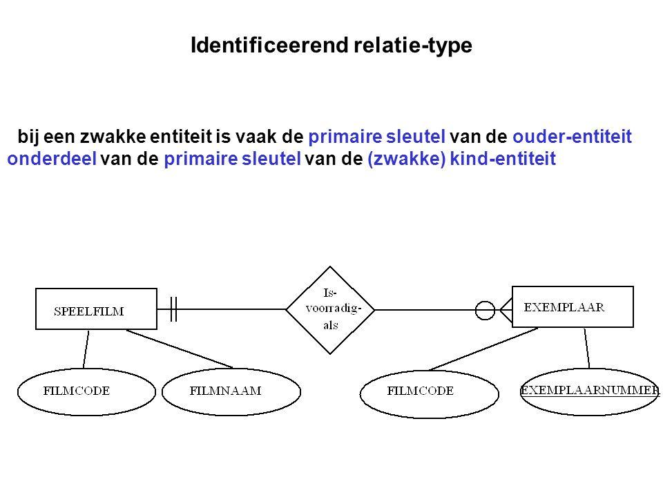 Identificeerend relatie-type