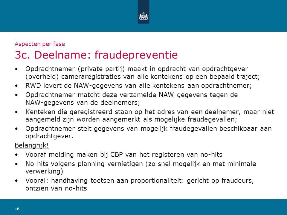 Aspecten per fase 3c. Deelname: fraudepreventie