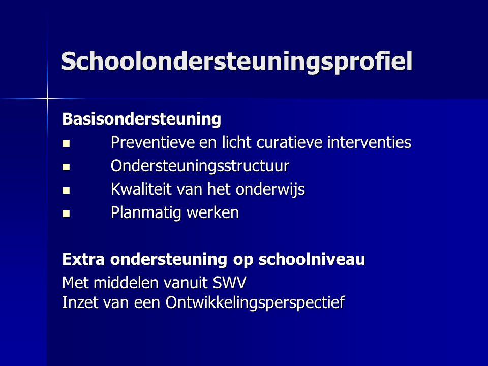 Schoolondersteuningsprofiel