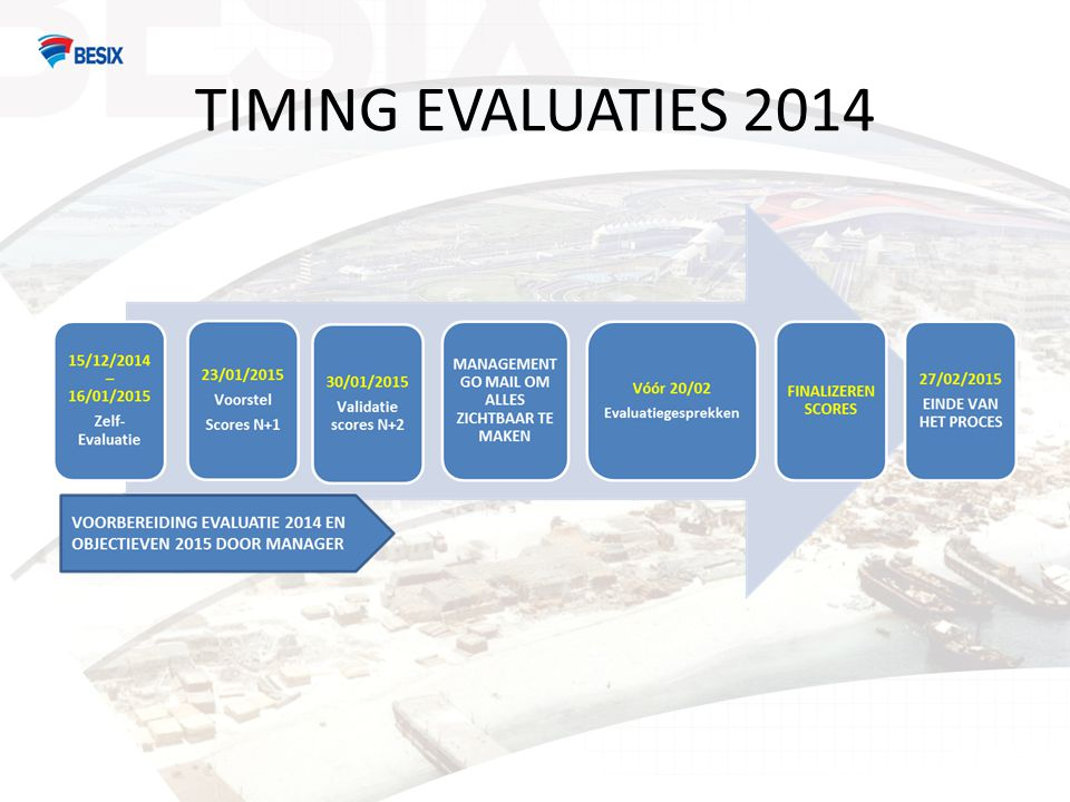 TIMING EVALUATIES 2014