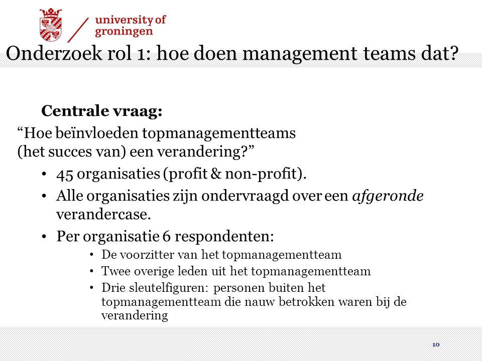 Onderzoek rol 1: hoe doen management teams dat