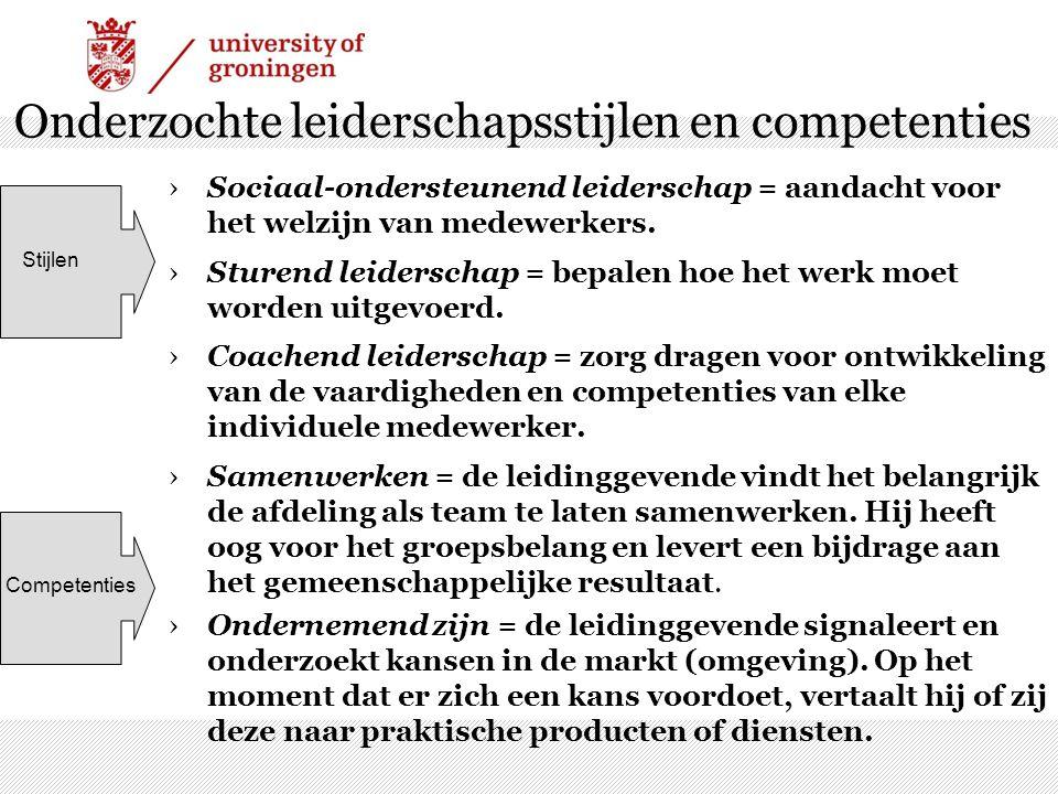 Onderzochte leiderschapsstijlen en competenties