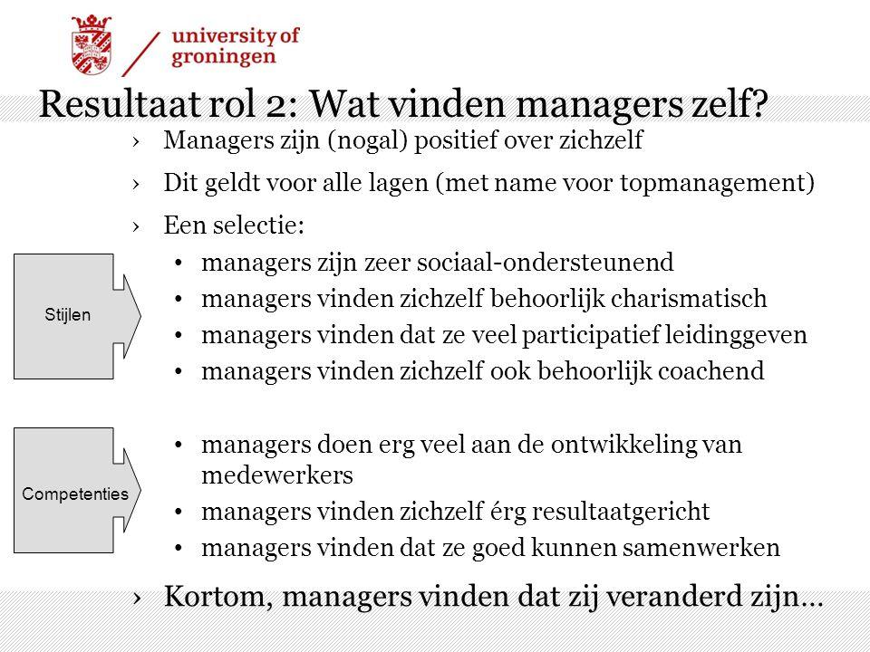 Resultaat rol 2: Wat vinden managers zelf
