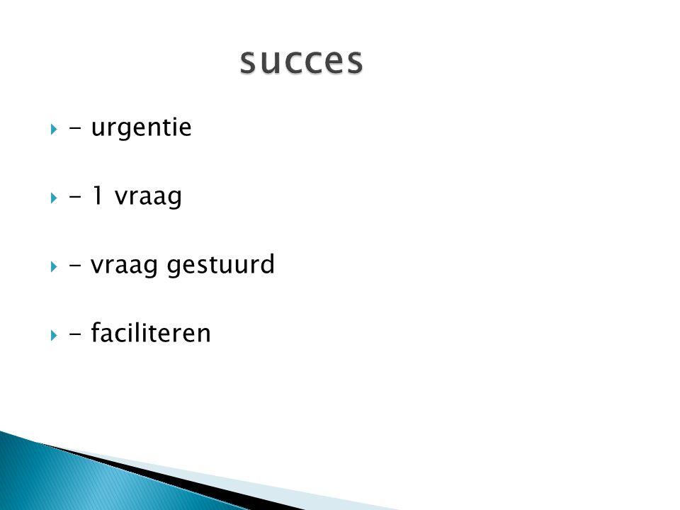 succes - urgentie - 1 vraag - vraag gestuurd - faciliteren