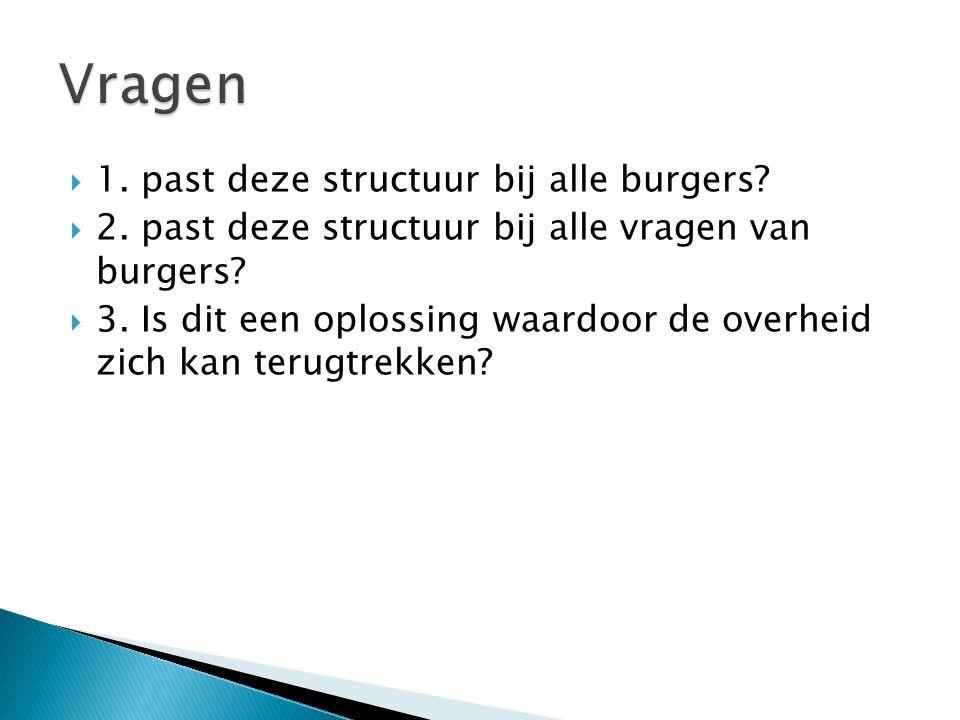 Vragen 1. past deze structuur bij alle burgers