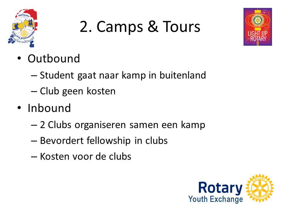 2. Camps & Tours Outbound Inbound Student gaat naar kamp in buitenland