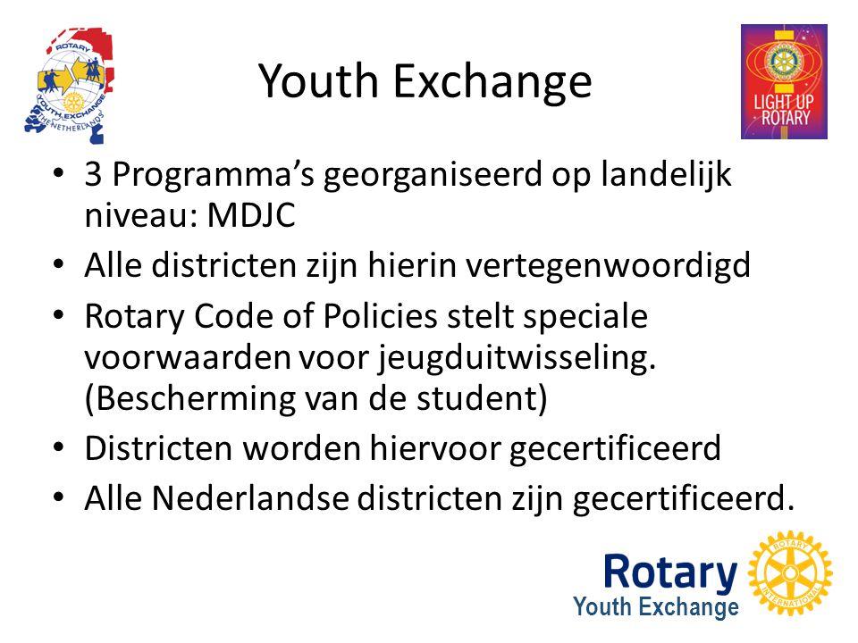 Youth Exchange 3 Programma's georganiseerd op landelijk niveau: MDJC