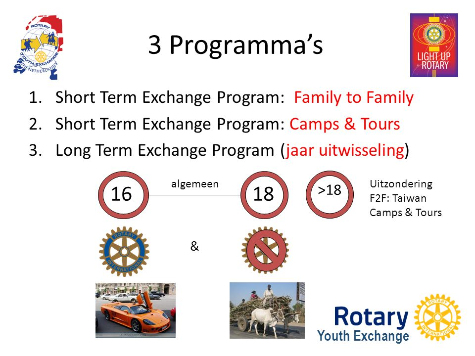 3 Programma's 16 18 Short Term Exchange Program: Family to Family