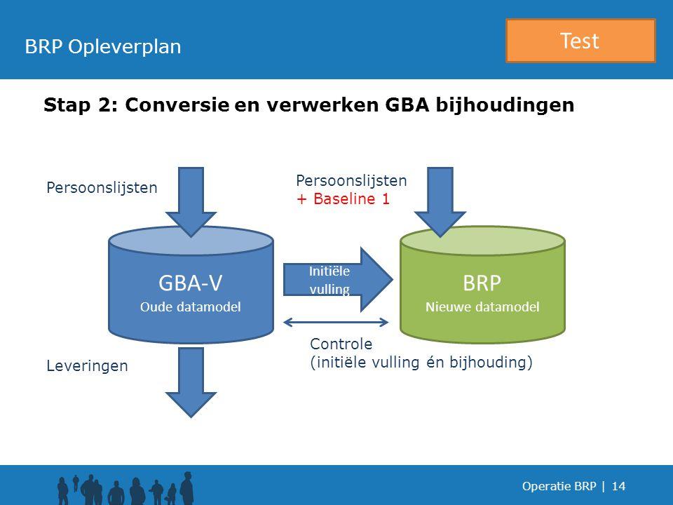 Test Test GBA-V BRP BRP Opleverplan