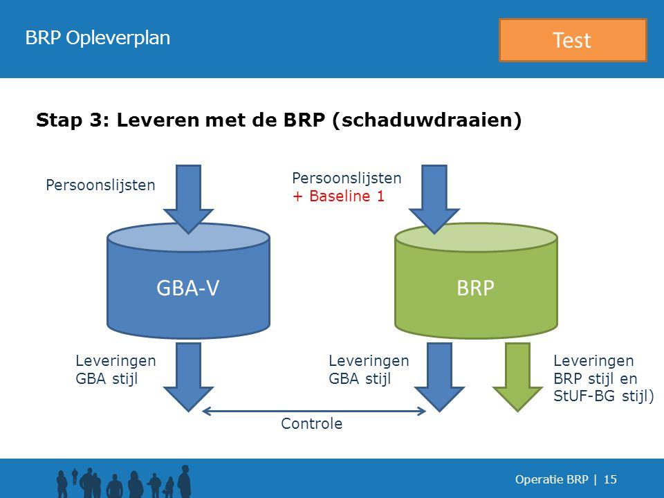 Test GBA-V BRP BRP Opleverplan