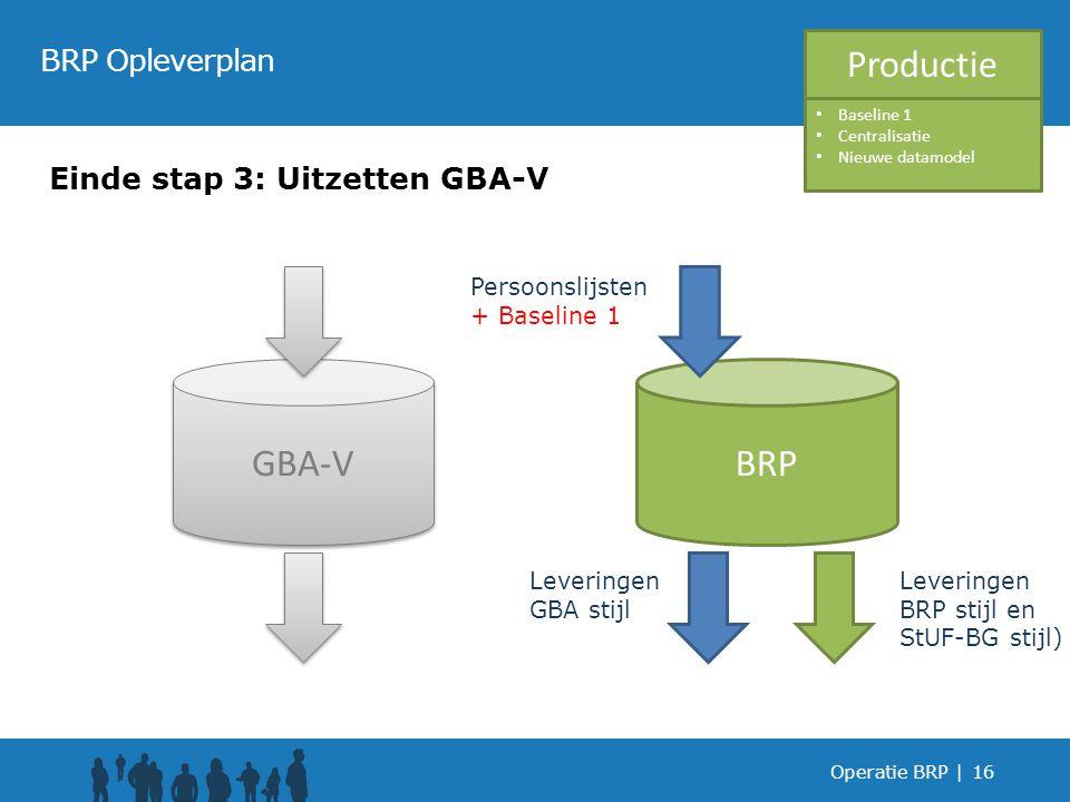 Productie GBA-V BRP BRP Opleverplan Einde stap 3: Uitzetten GBA-V