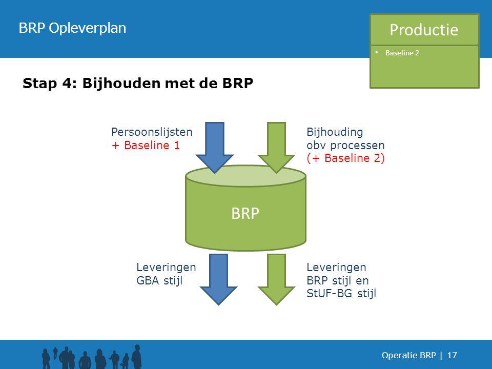 Productie BRP BRP Opleverplan Stap 4: Bijhouden met de BRP