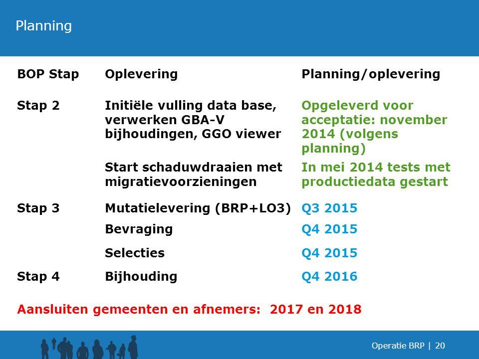 Planning BOP Stap Oplevering Planning/oplevering Stap 2