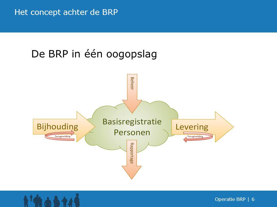 Het concept achter de BRP