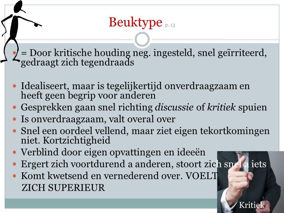 Beuktype p. 13 = Door kritische houding neg. ingesteld, snel geïrriteerd, gedraagt zich tegendraads.