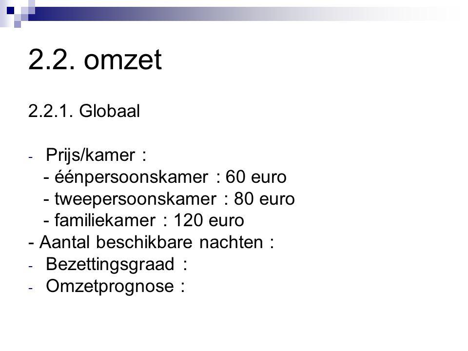 2.2. omzet 2.2.1. Globaal Prijs/kamer : - éénpersoonskamer : 60 euro