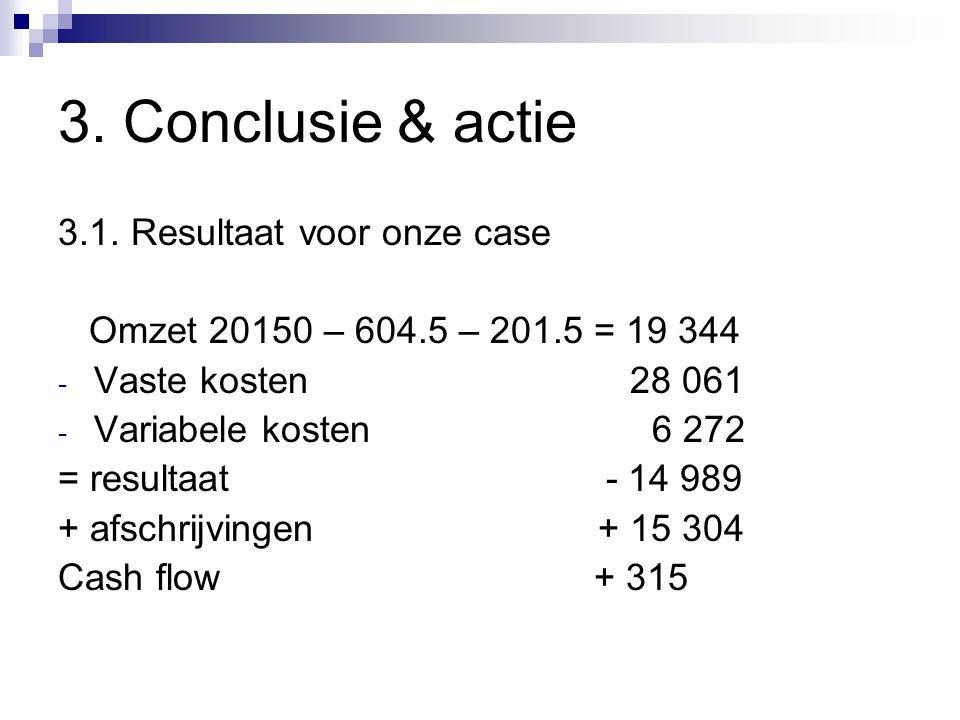 3. Conclusie & actie 3.1. Resultaat voor onze case